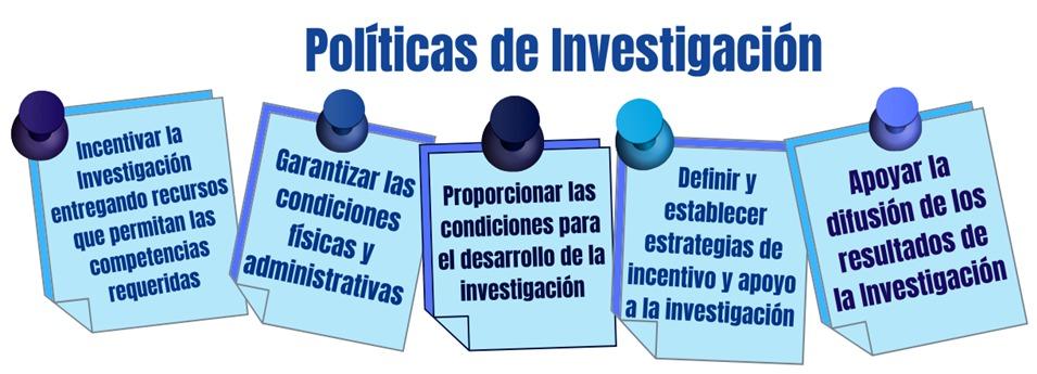 PolIticas_de_Investigacion